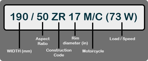 tyre size two